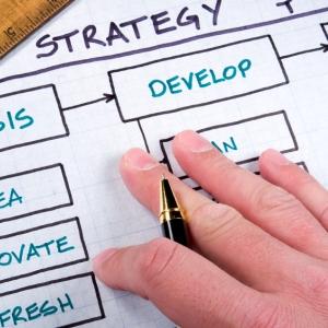 10 elemente cheie ale Planului de Marketing