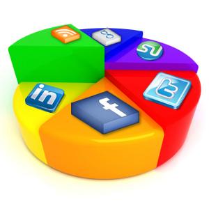 Masurarea eficienta a strategiei de social media