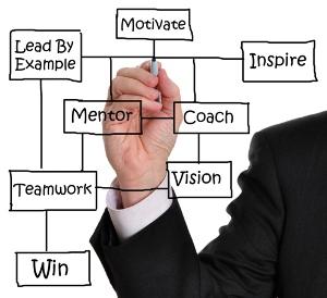 3 tipuri de mentori pe care ar trebui sa ii ai
