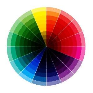 Puterea culorilor in marketing