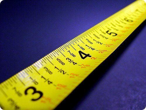 Care este lungimea ideala a unui tweet