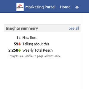 STUDIU: Ai un reach mai mare decat ai crezut pe Facebook