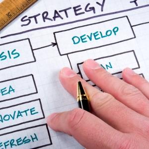 4 etape esentiale ale planului de marketing