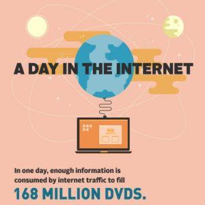 O zi pe Internet