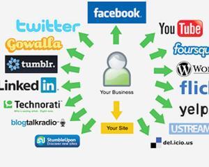 Promovarea prin social media este grozava, insa nu trebuie sa uitati de metodele clasice de marketing