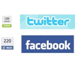In ce moment al zilei ar trebui sa postam pe Facebook si Twitter?