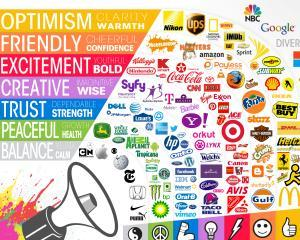 Ghid de utilizare a culorilor in social media. Culoarea care atrage cele mai multe like-uri