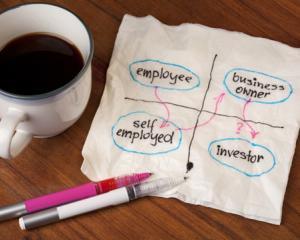 De ce sunt planurile de afaceri o pierdere de timp
