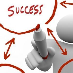 Cum sa previi esecul si sa-ti realizezi obiectivele